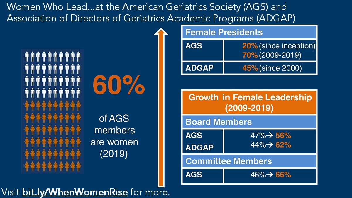 Women Who Lead AGS and ADGAP